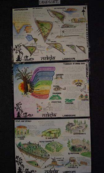 Interior Design Planning - Old Records